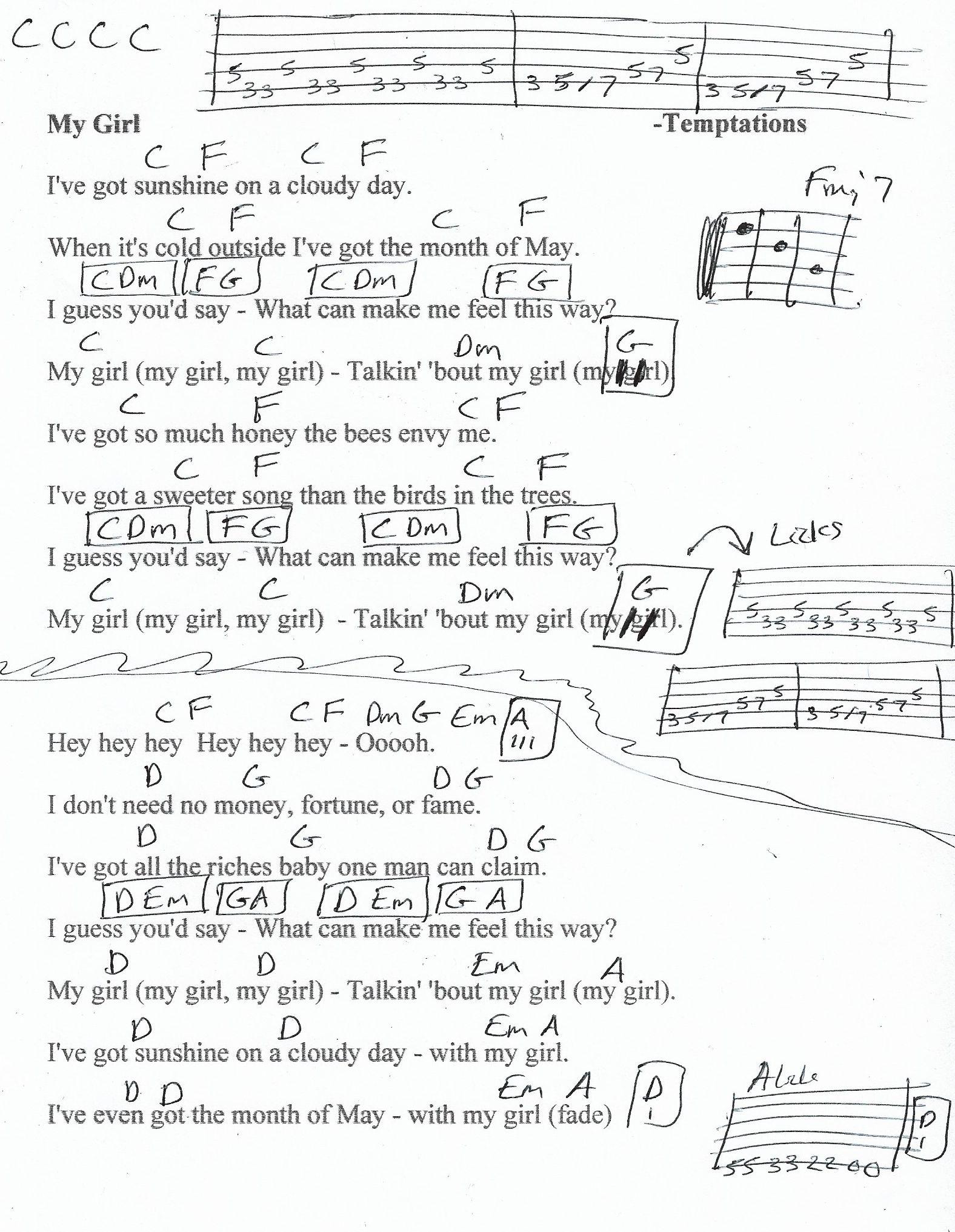 My Girl Temptations Guitar Chord Chart Ukulele Chords Songs Lyrics And Chords Ukulele Songs