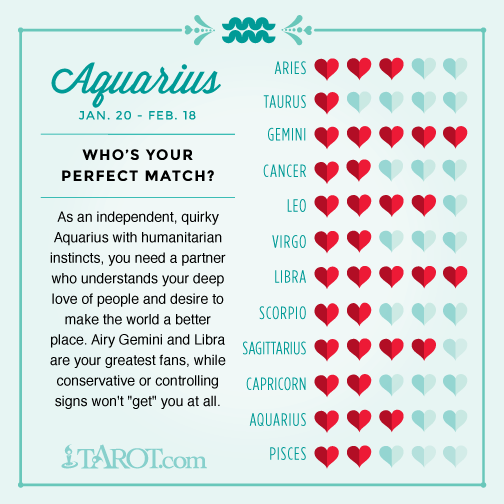 What star signs are compatible with aquarius