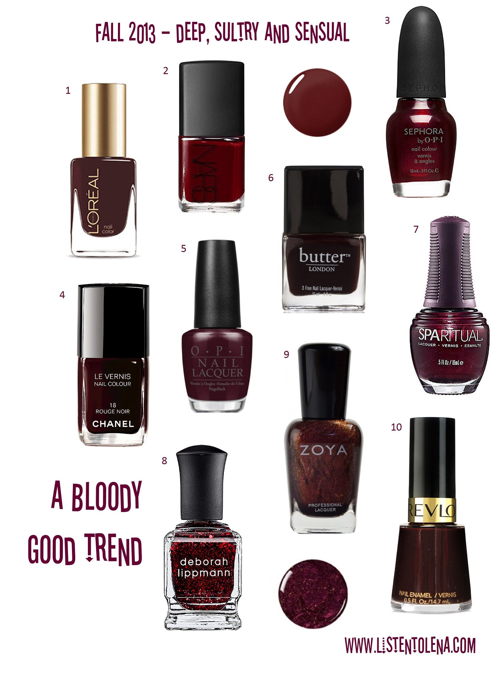 Oxblood Nail Polish 1. L'Oreal Paris, Haute Couture Red; 2. NARS ...