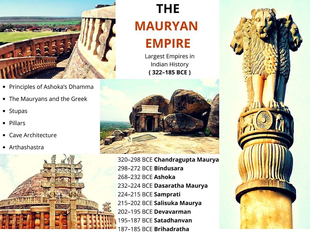 a view on the mauryan empire in the history The mauryan empire in thinking about the mauryan empire and view comes from the most famous symbol of the mauryans——the stone pillars of ashoka the mauryan empire, like other states in indian history.