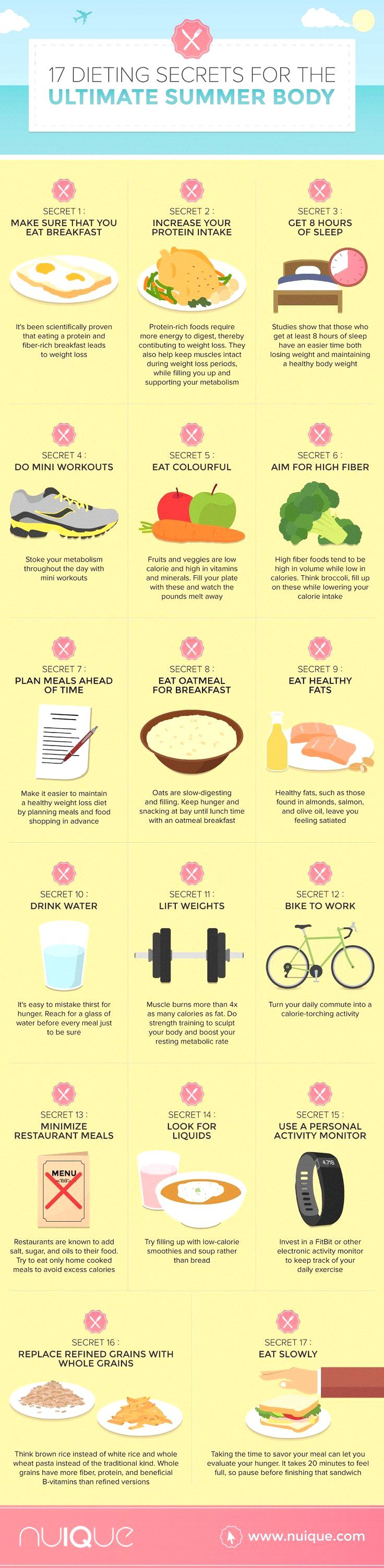Diy Smoothie Cleanse Weight Loss