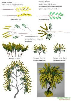 Цветы и деревья из бисера. Схемы и мастер-классы 35