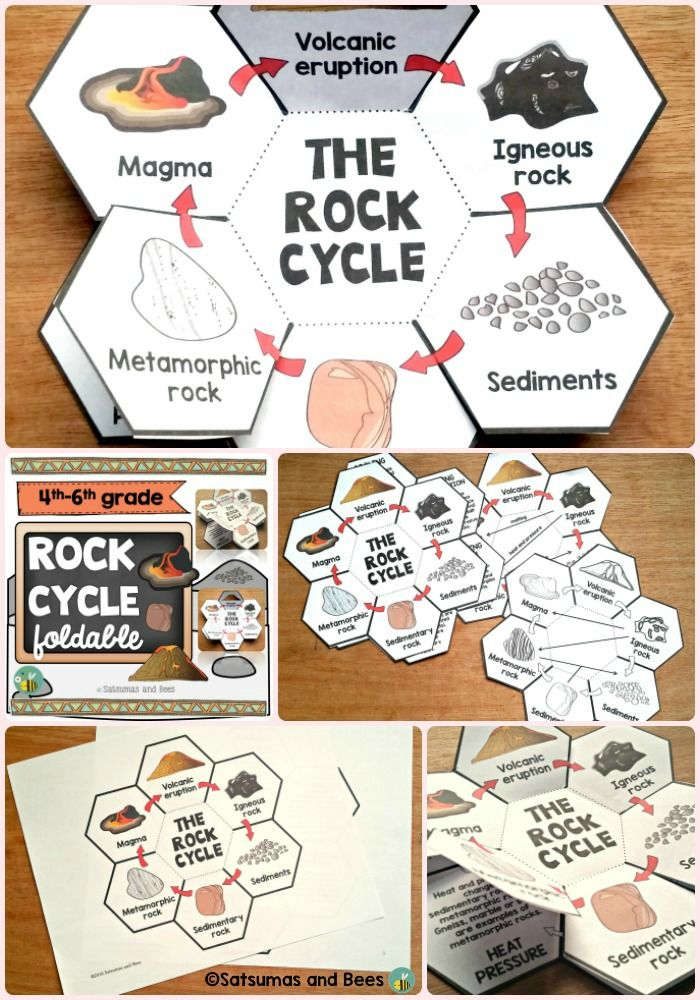 Great foldable for visual learners. Students will identify the 6 steps of the rock cycle. Perfect for students from grades 4-6. Whole group, small groups or individual instruction. #scienceclassroom
