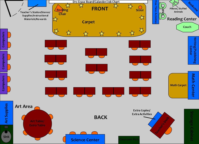 Classroom Design For Grade 4 : St grade classrooms for edic stephanie s