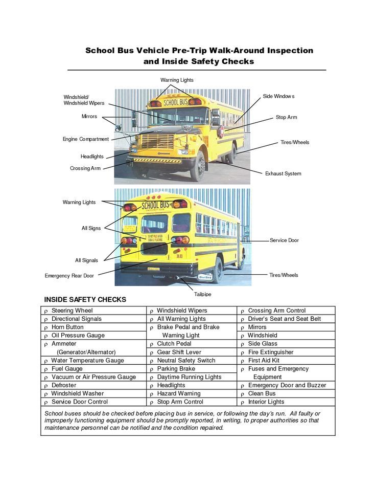 Checklist for the inspection of the school bus before the