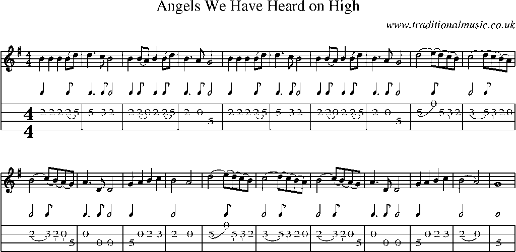 Mandolin Tab and Sheet Music for Angels We Have Heard On High ...