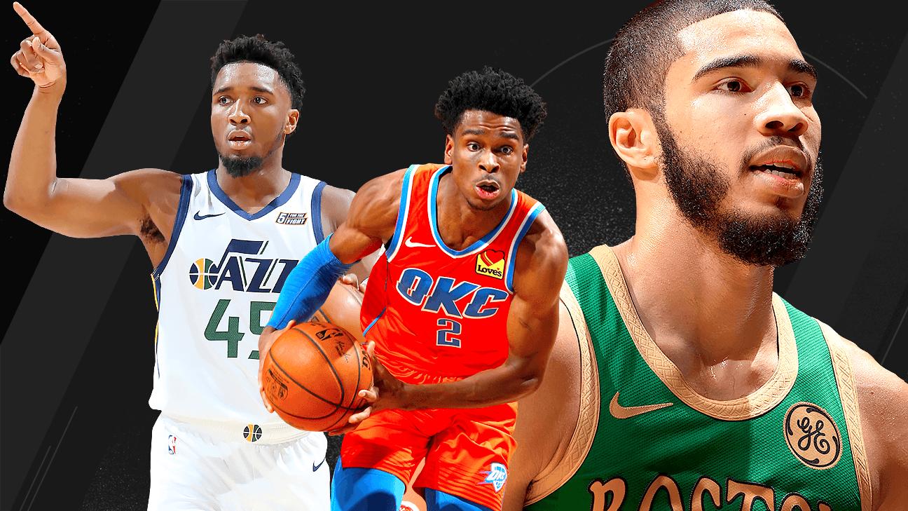 NBA Power Rankings Is OKC a top10 team? in 2020 Nba