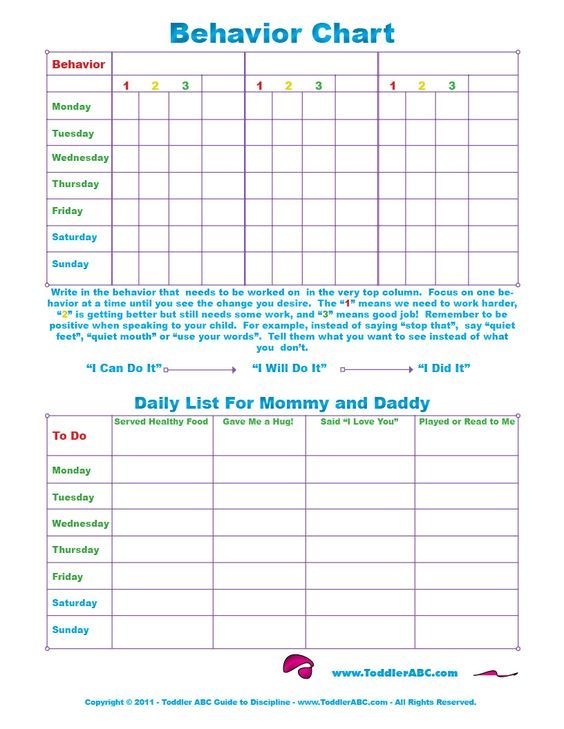 Free Printable Toddler Behavior Chart for 1, 2, 3, 4 and 5 year ...