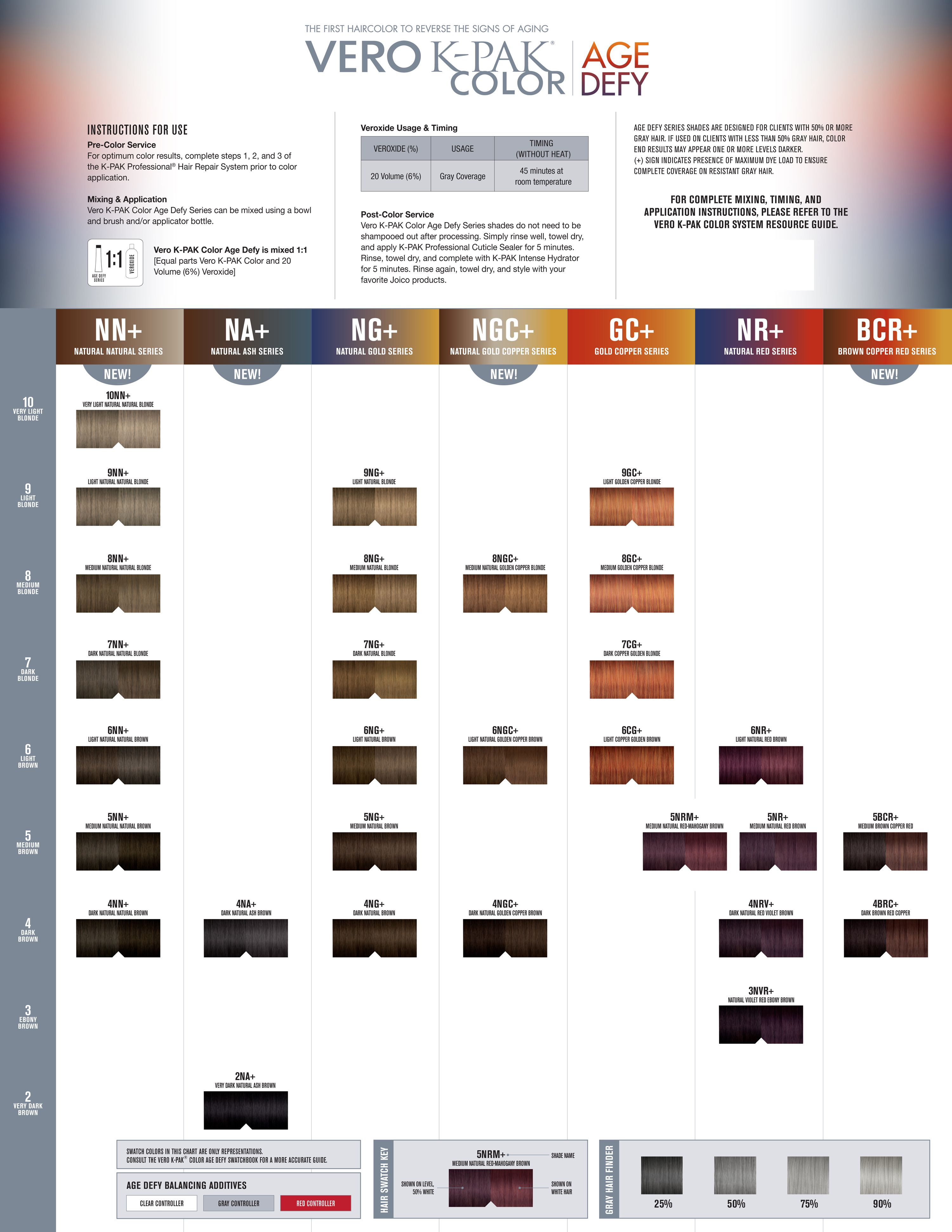Joico vero k pak color age defy swatch chart hair in 2019 hair