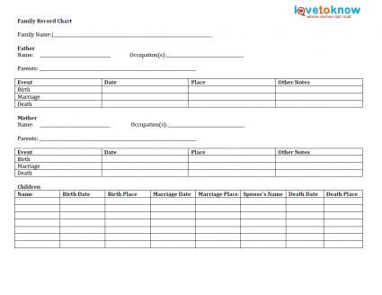 Lots of free printable genealogy research help forms and family - health history template