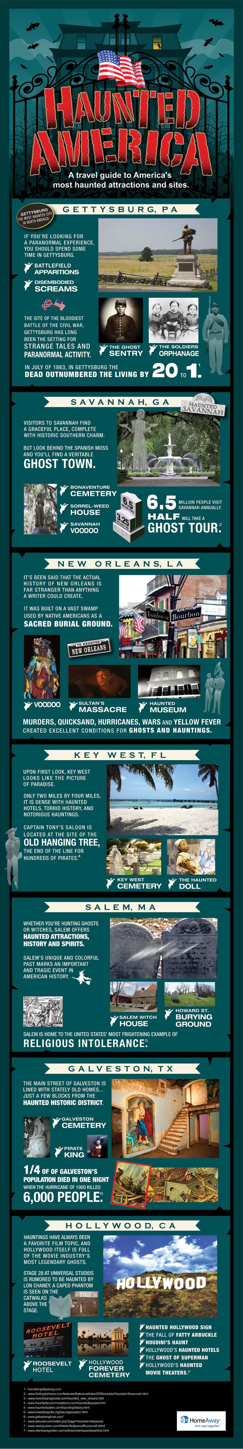Haunted America Infographic - Destinations for a Thrill from HomeAway