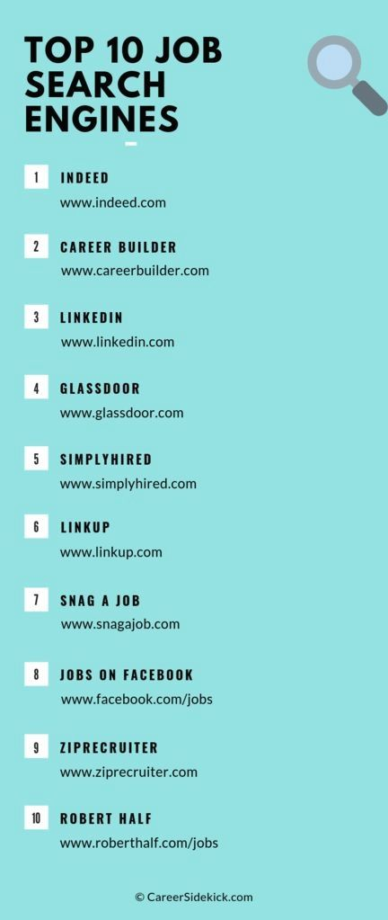 First We Re Going To Look At The 5 Best Large Job Search Engines