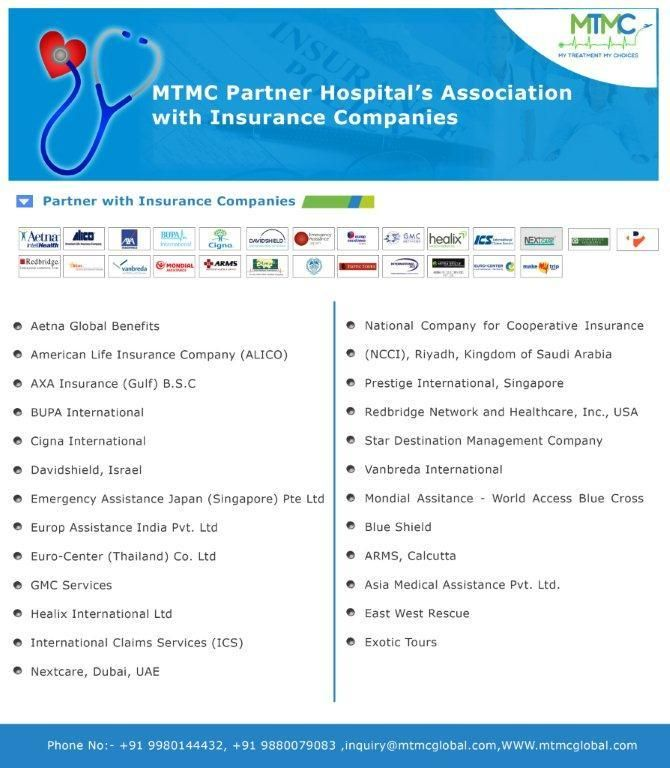 Mtmc Partner Hospital S Association With Insurance Companies
