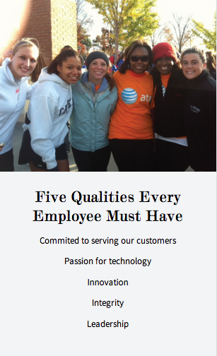 Companies At T Levo League Personal And Professional Development Job Hunting Business Strategy