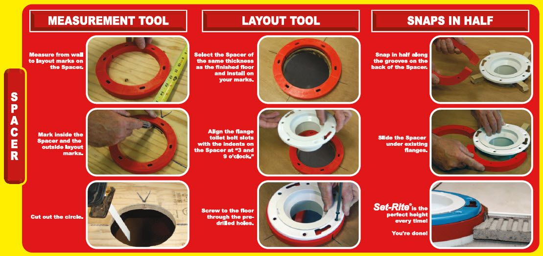 Set Rite Products Toilet Installation Measurement Tools Toilet Flanges