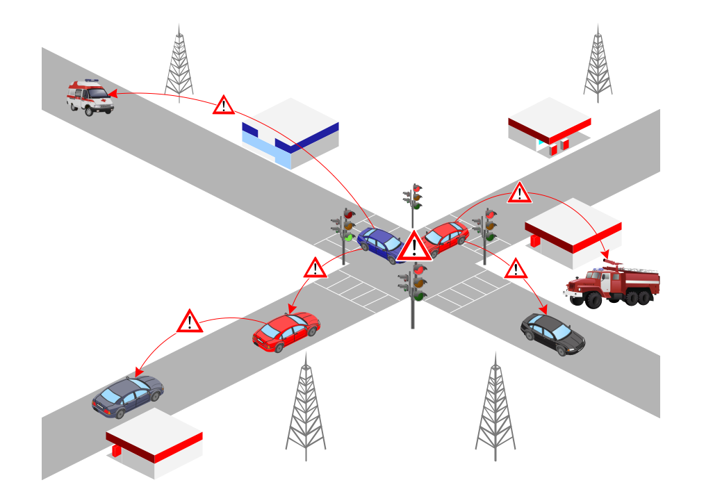 Vehicular ad-hoc network