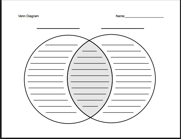 Comparative analysis venn diagram ocp activity before and after comparative analysis venn diagram ocp activity before and after impacts on family and population structures ccuart Choice Image