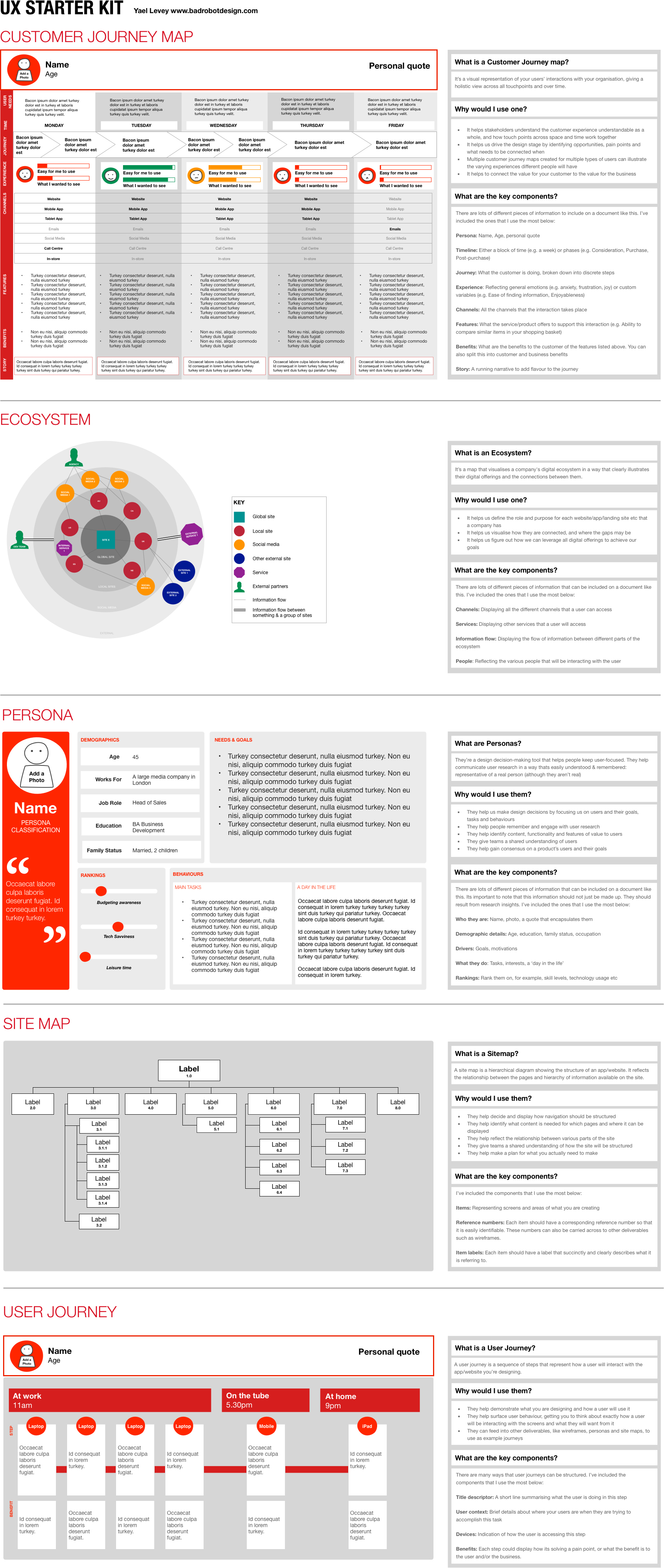 Business Model Canvas PowerPoint Template to strategically plan and ...