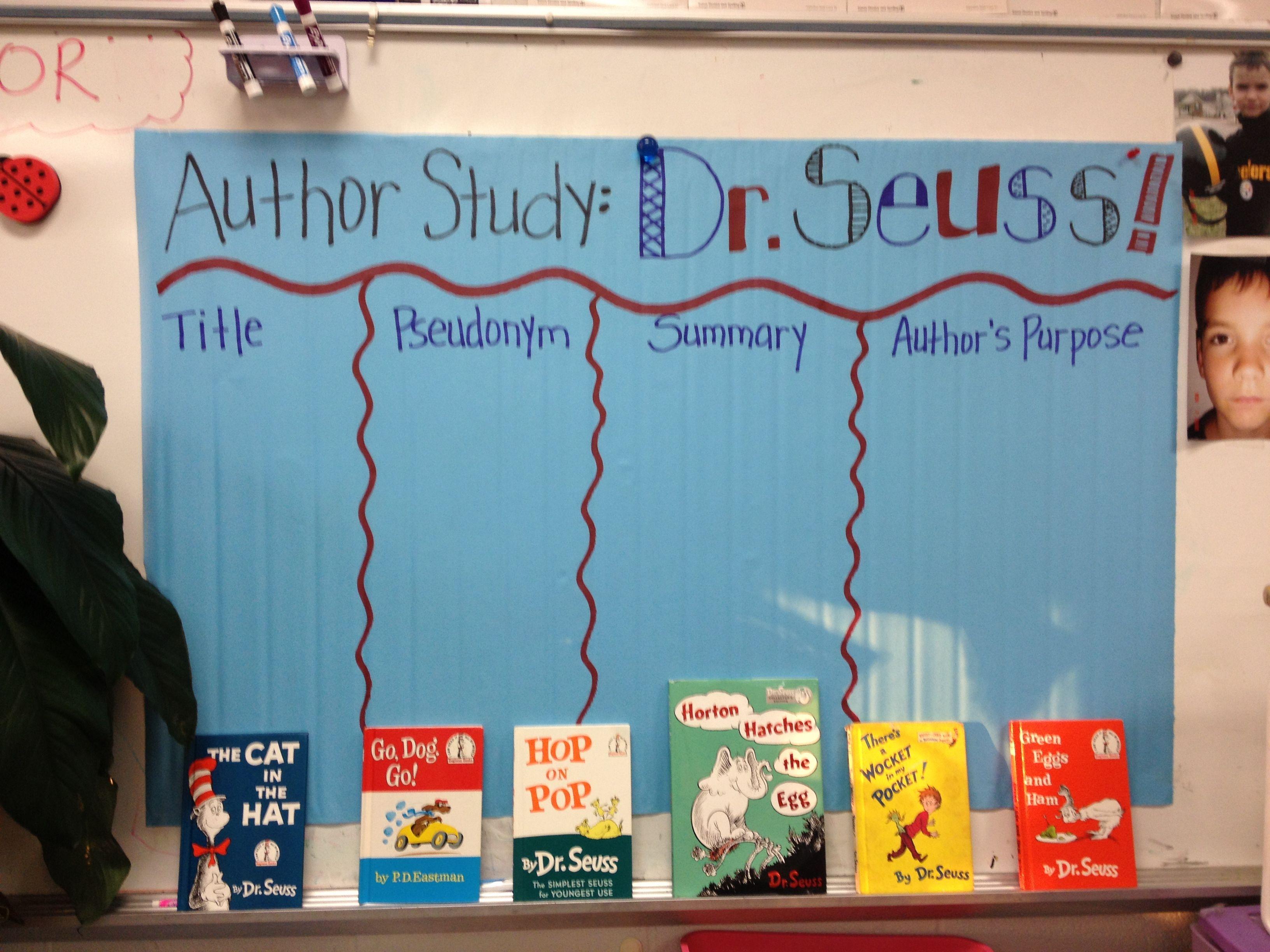 Dr Seuss Author Study For K