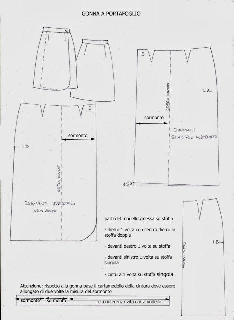 modellistica dell abbigliamento pdf