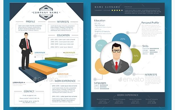 Resume Cv Resume Indesign Resume Template Simple Resume  Creative