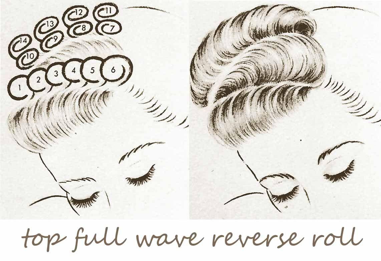 1940 S Women S Pompadour Hairstyle Tutorial Vintage Hairstyles Vintage Hairstyles Tutorial Rockabilly Hair Tutorials