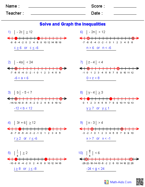Absolute Value Inequalities Worksheets MathAidsCom – Absolute Value Functions Worksheet