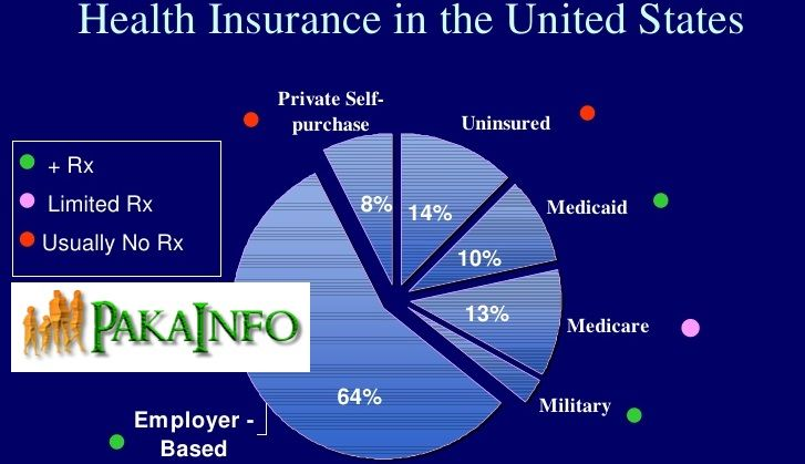 Insurance Companies By Market Cap
