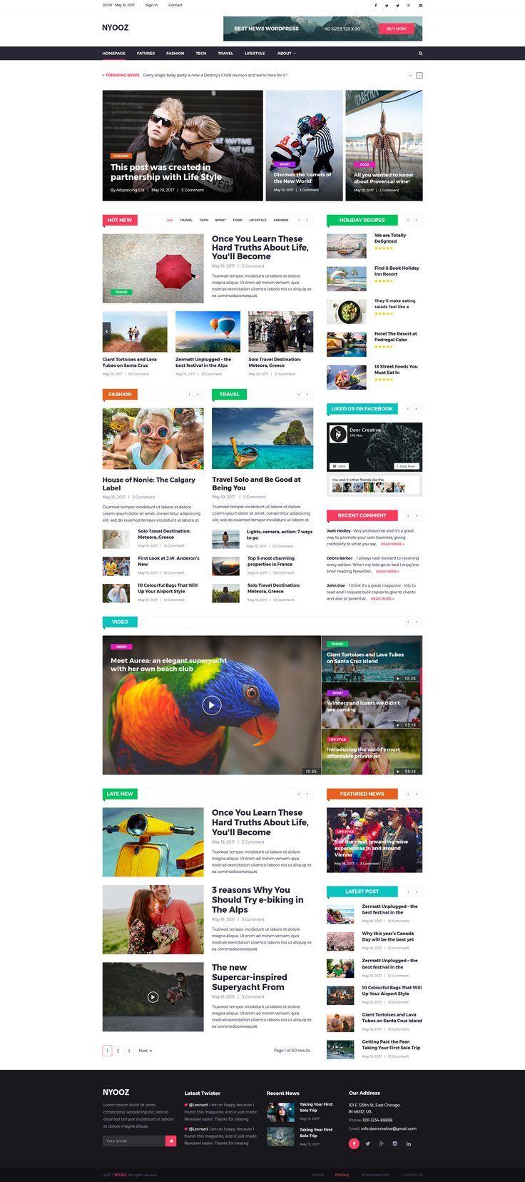 Berühmt Geschäftsvorlage Wordpress Ideen - Beispielzusammenfassung ...