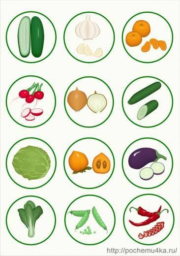 """Картинки на шкафчики в детском саду """"Овощи, фрукты, ягоды ..."""