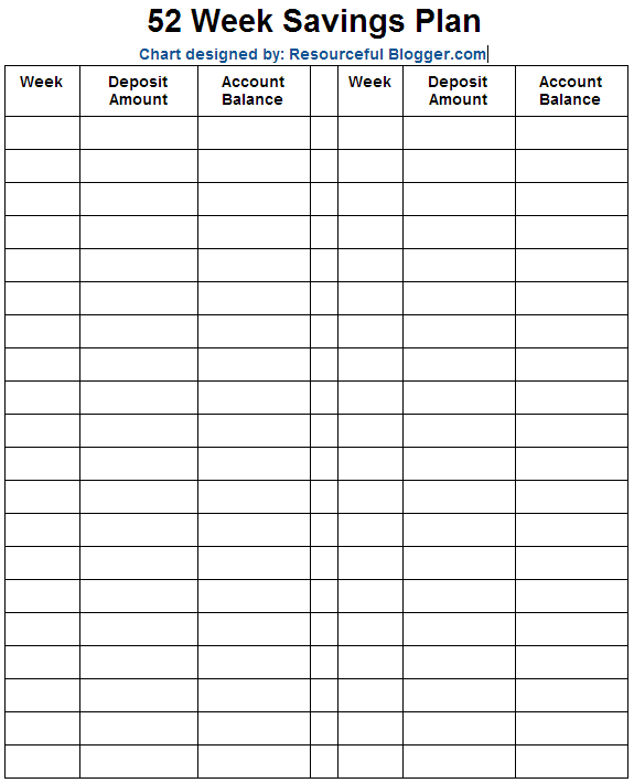 Week Savings Chart  Blank Make Your Own Savings Plan For What