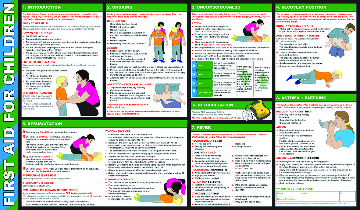graphic relating to Printable Pocket First Aid Guide identified as Printable initially assist advisor for small children
