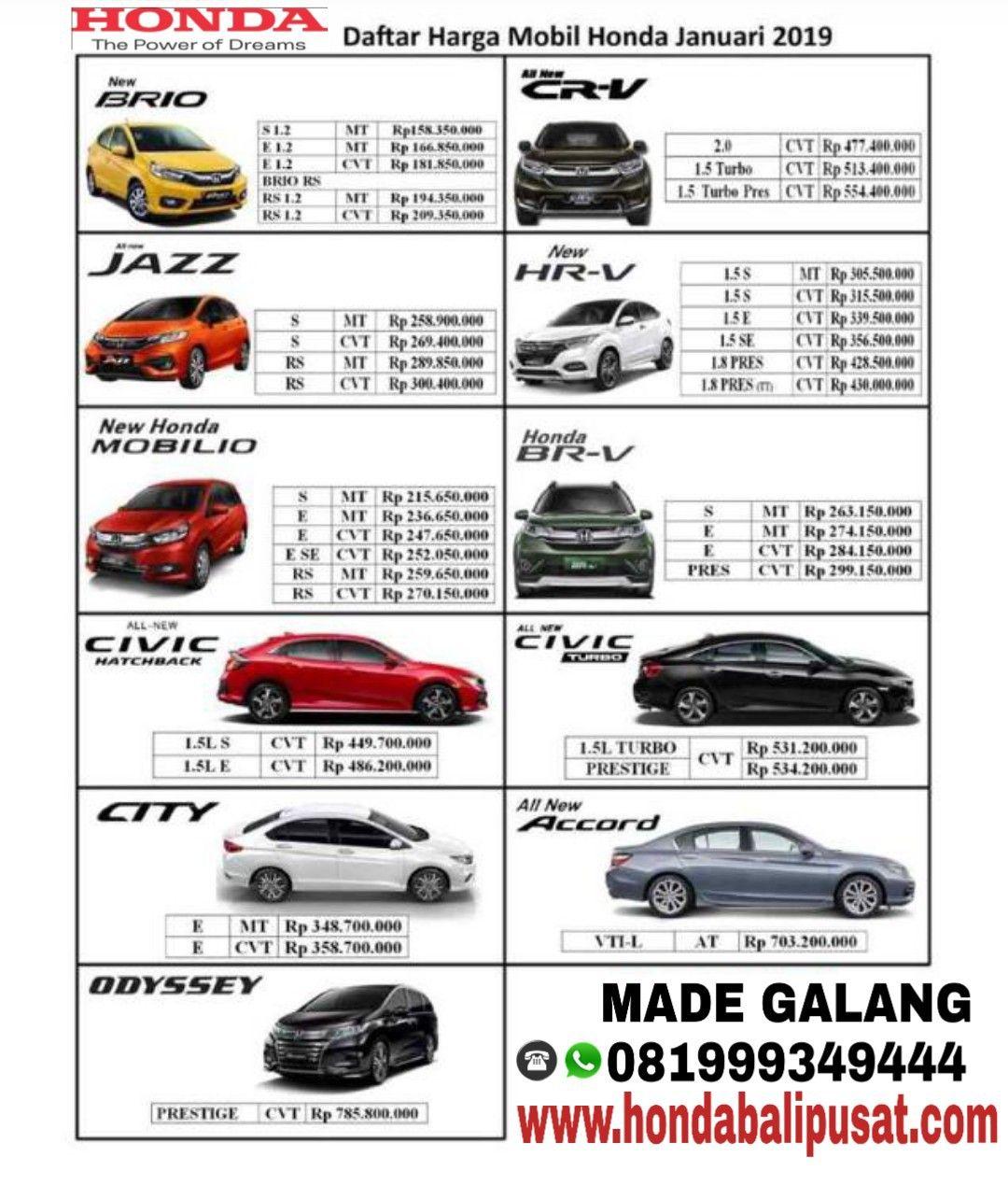 Kelebihan Kekurangan Harga Mobil Honda Top Model Tahun Ini