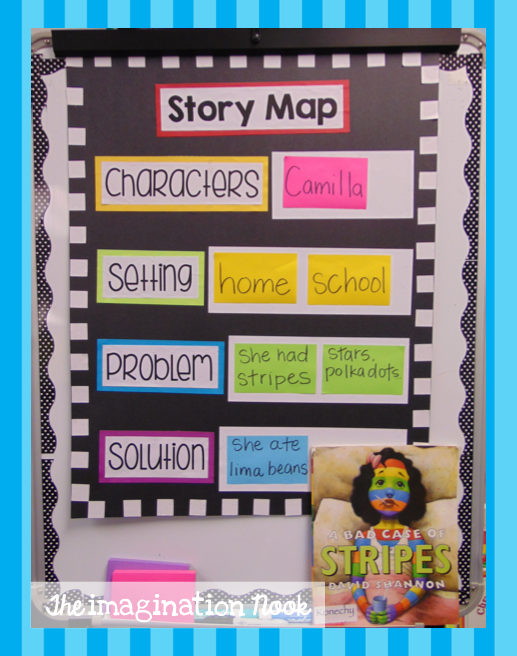 A Bad Case of Stripes - Story Map | FirstGradeFaculty.com ...