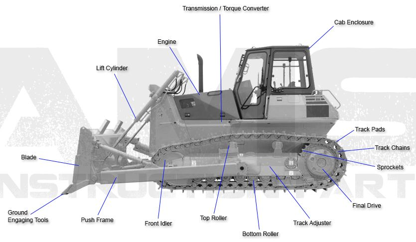 09705e547a0a20d2a222b8bb9d5197ff john deere bulldozer diagram click to shop our parts! s h o p