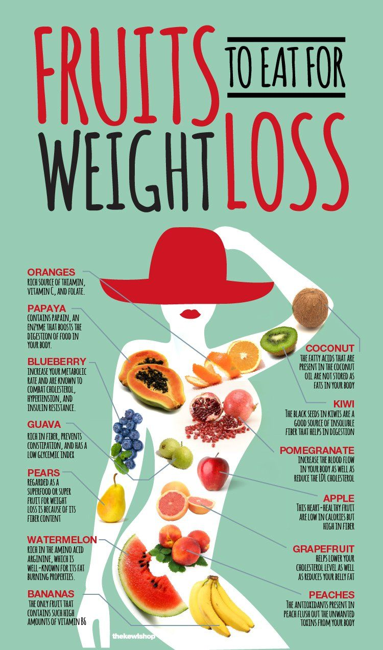 food diets to help lose weight