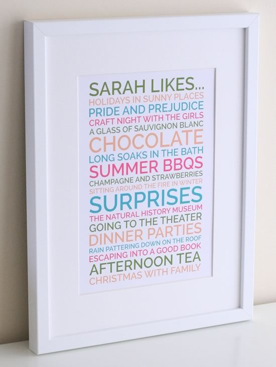 Make Your Own Personalised Likes Poster With Our Online Tool You Can Create Beautiful And Unique Subway Art Style Gifts For Friends Family