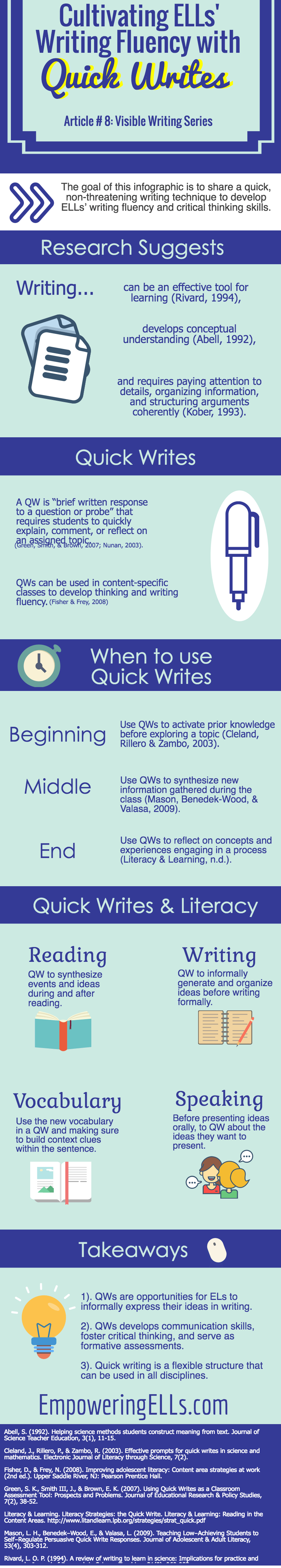 A8 Using Quick Writes with ELLs