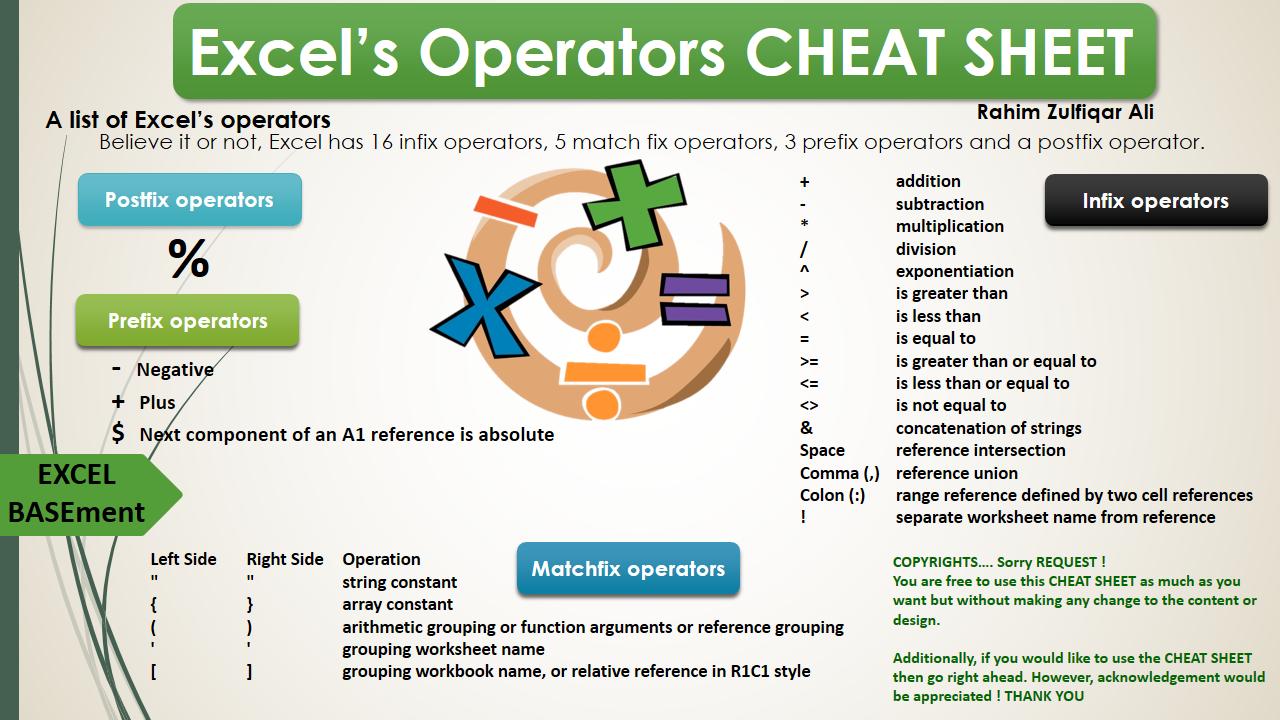 Excel S Operators Cheat Sheet Believe It Or Not Excel Has 16 Infix Operators 5 Match Fix Operators 3 Prefix Operators And A Pos Excel Formula Excel Prefixes