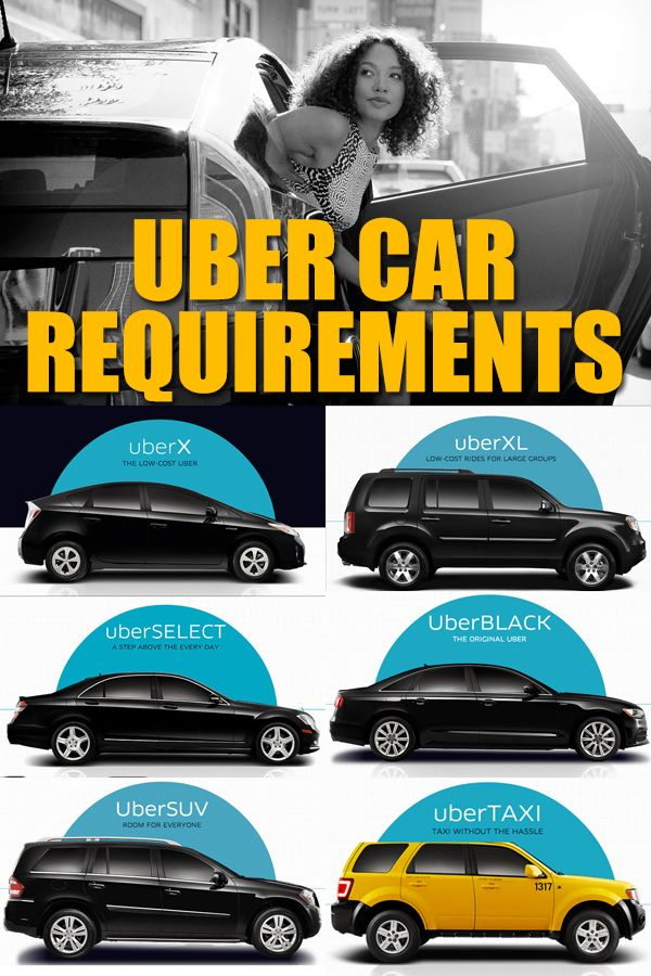 Uber Car Requirements | Entrepreneurship and Business | Uber