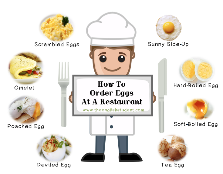 How To Order Eggs At A Restaurant English Vocabulary English Lessons English Food