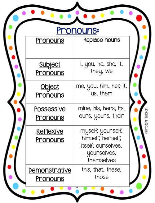 Pin On For Educators Subject object pronoun worksheets
