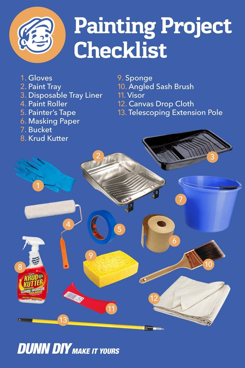 Diy Painting Project Checklist Before You Paint Make Sure
