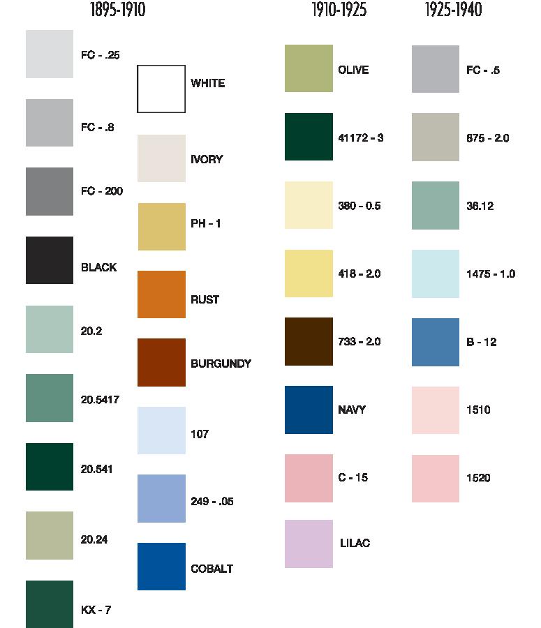 Colors For Unglazed Historical Tiles American Restoration