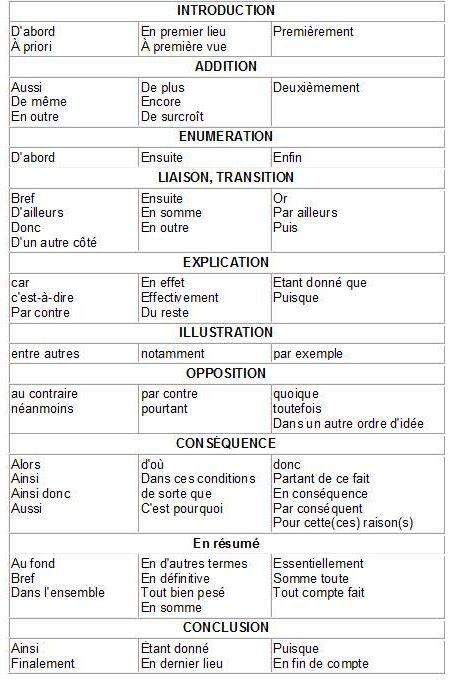 duties of teacher essay class 2