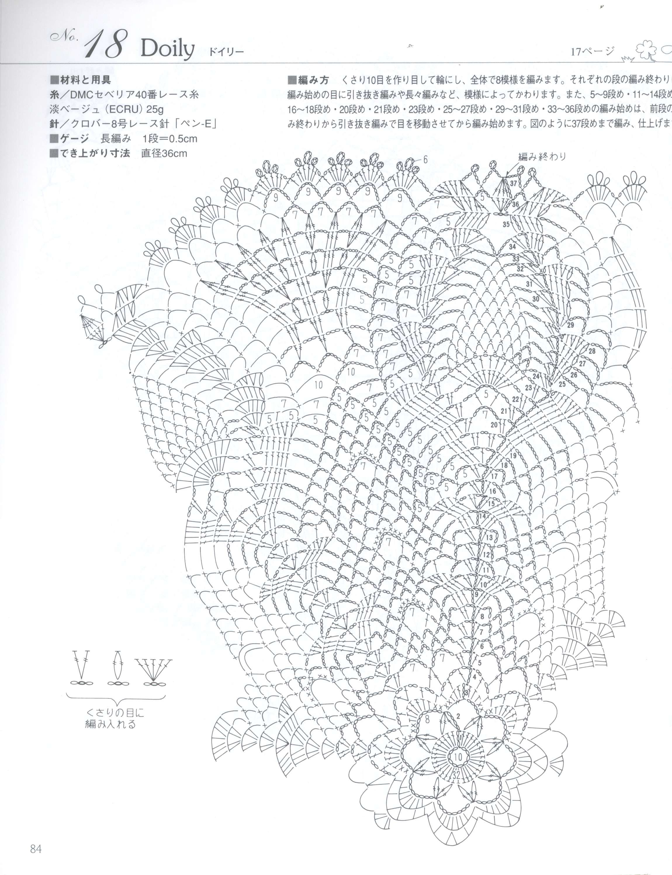 Diagram Crochet Coaster Hvac Package Unit Wiring Heegeldatud Linik Doily