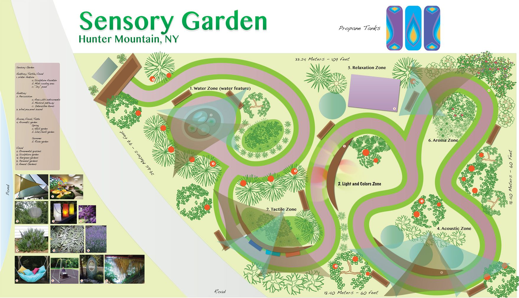 https s media cache ForSensory Garden Designs