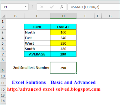 Small Function Excel Tutorials Learning Microsoft Excel Formula
