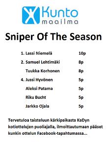 Otteluruuhkaa: Ilves ja SoVo Monnarille vielä tammikuussa   Kampuksen Dynamo - Futsal