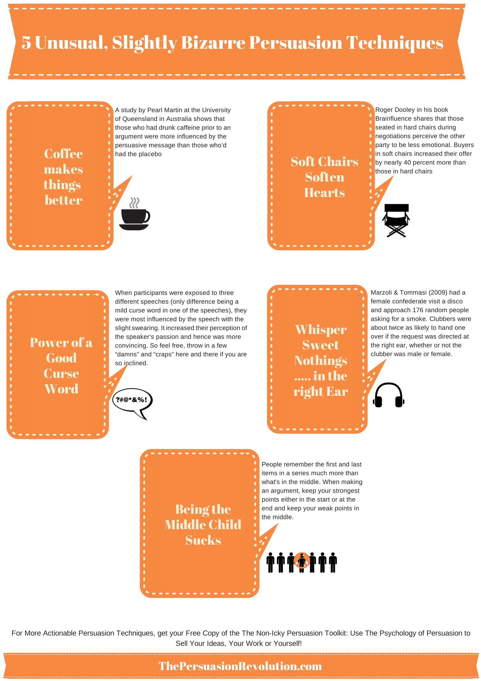 Persuasion Techniques Infographic Persuasive Techniques Persuasion How To Influence People